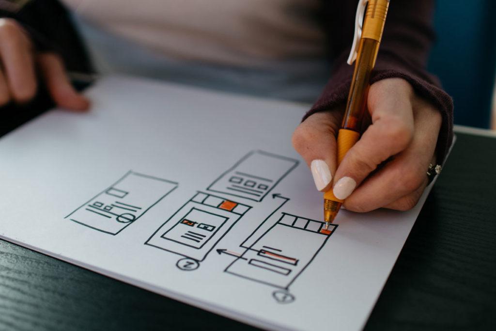 Processus experience utilisateur sap screen personas signe plus